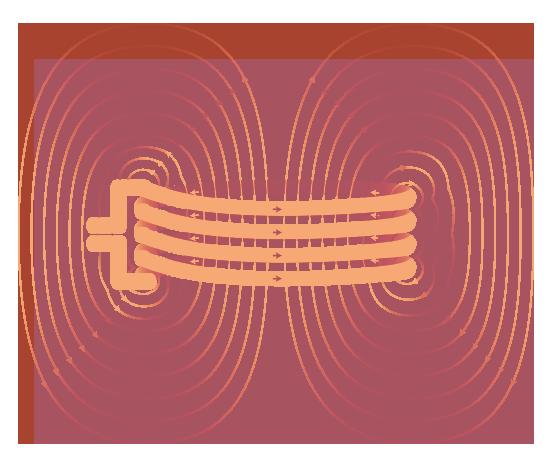 Basics of induction heating